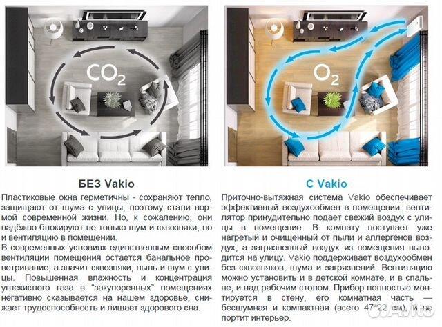 Приточно вытяжная вентиляция Vakio 89065900001 купить 4